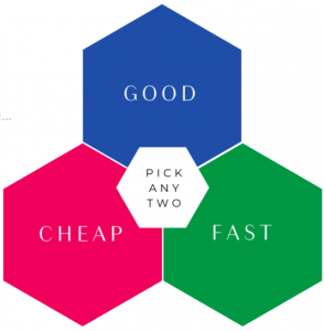 pick-two-design-triangle-good-fast-cheap-blakely-ri