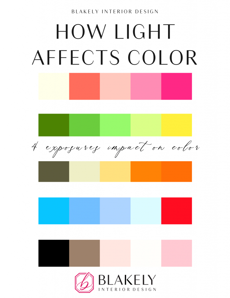 How Light Affects Color